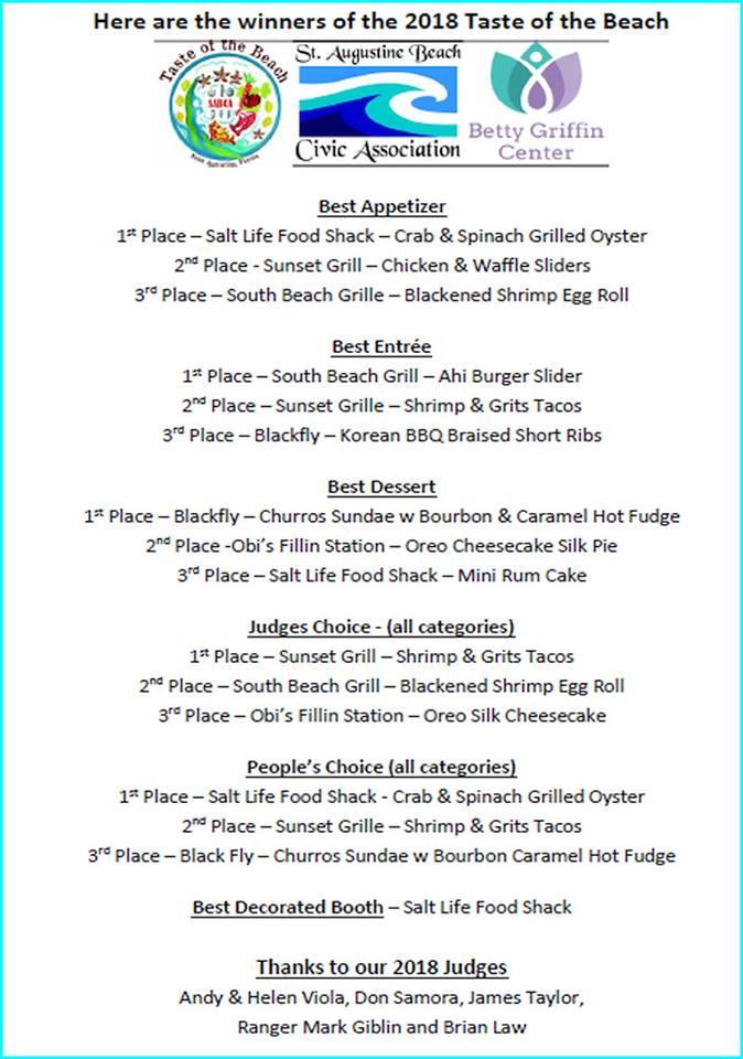 Taste of the Beach, St. Augustine Beach Pier, Splash Park, St. Augustine Beach, St. Johns County Pier and Pier Park